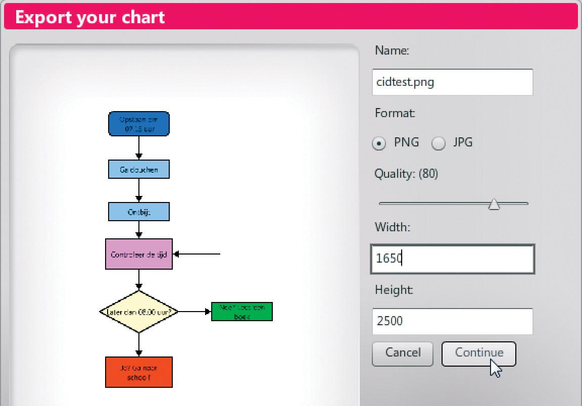 Strak ogende diagrammen | Computer Idee