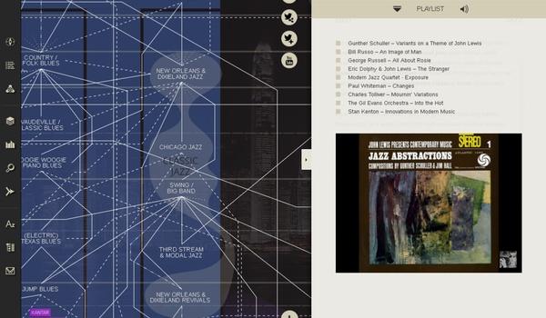 Music Map - Een interactief overzicht van allerlei muziekstijlen