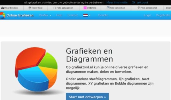 Gratis online grafieken maken met GrafiekTool