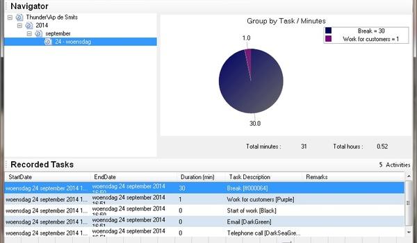 TaskClerk - Hou zicht op uw werktijden