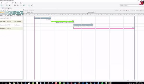 Projectmanagement: vervolg
