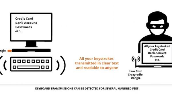 'Draadloze toetsenborden kwetsbaar voor afluisterpraktijken'