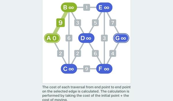 Algorithms - Hoe doet die computer dat toch?