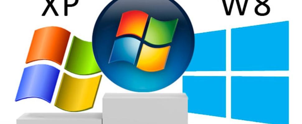 Windows 8 nu in top drie besturingssystemen