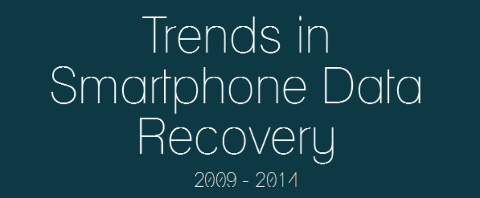 Stellar Data Recovery kijkt terug: trends in mobiele data recovery