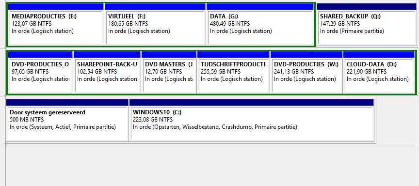 Partitie Wijzigen Windows 7.Schijf Niet Zichtbaar Tips Voor Schijf En Partitiebeheer