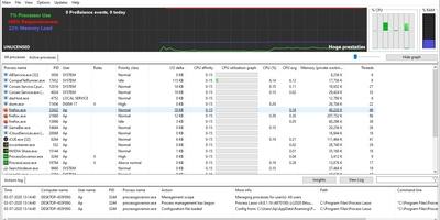 Process Lasso - Optimaliseer uw processor