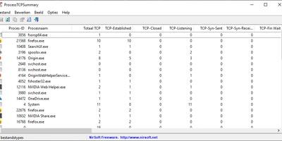 ProcessTCPSummary - Voor wie graag weet welke programma's data verzenden
