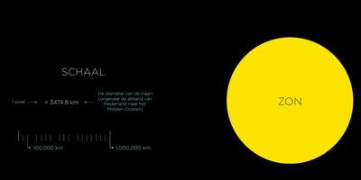 PixelSpace - De ultieme atlas van het zonnestelsel