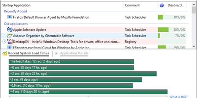 AutoRun Organizer - Windows opstarten