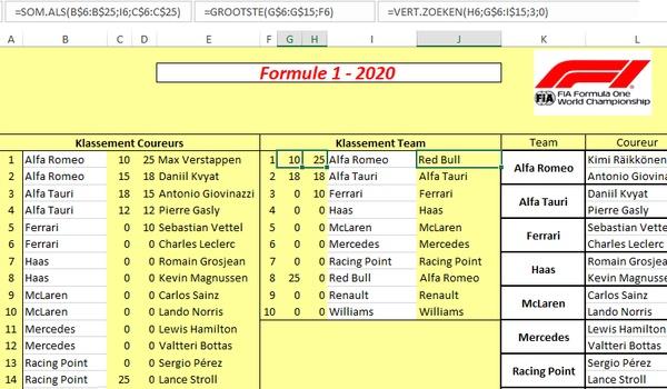 Formule 1 in formules - Op pole position met Excel