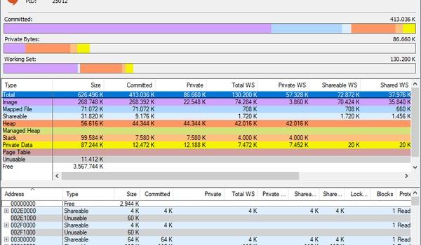 VMMap - Geheugengebruik analyseren