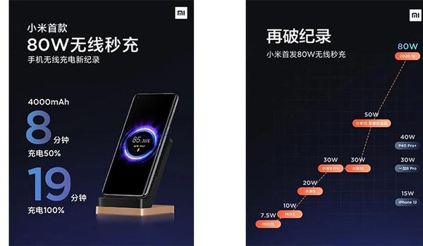 Xiaomi introduceert supersnel draadloos laden
