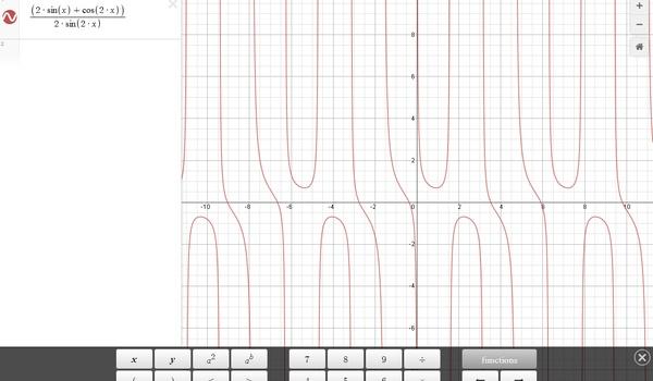 Desmos Graphic Calculator - Deze online rekenmachine biedt alles wat u maar kunt wensen