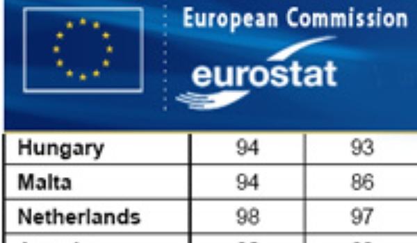 Nederlanders emailen het meeste in Europa