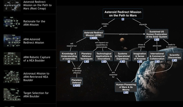 Asteroid Redirect Mission - Science-fiction wordt ooit science-fact