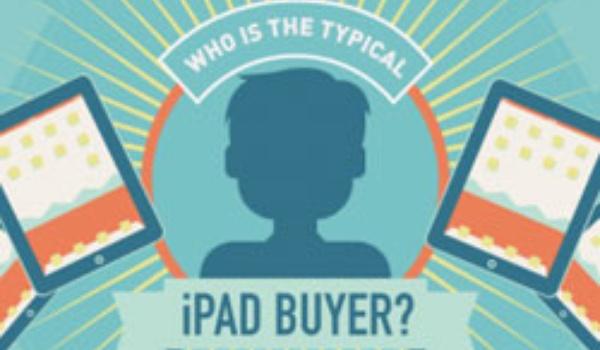 Doorsnee iPad-gebruiker is rijke man met huisdier