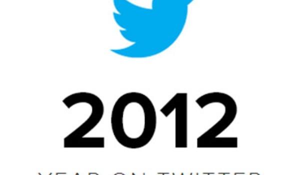 Twitter 2012 hoogtepunten