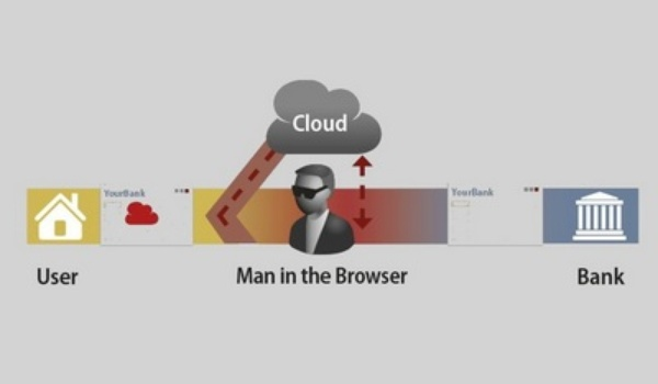 Nieuw: malware uit de cloud