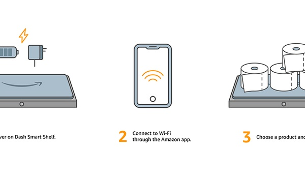 Amazon Dash Smart Shelf bestelt zelf kantoorartikelen