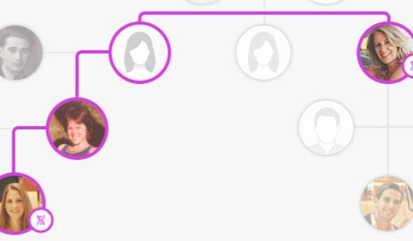 Groot datalek ontdekt bij stamboom-site MyHeritage