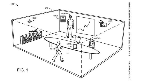 Microsoft patenteert Big Brother-achtige vergadertechnologie
