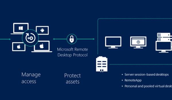 Windows XP krijgt noodgedwongen veiligheidspatch