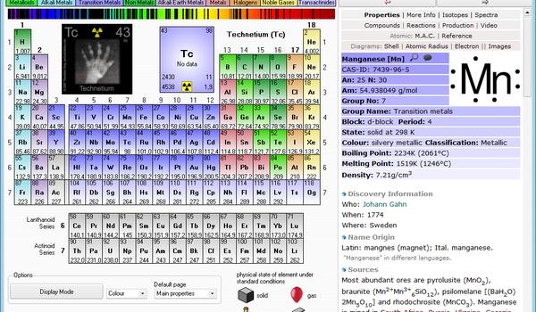 Periodic Table Explorer - Overgeleverd aan de elementen