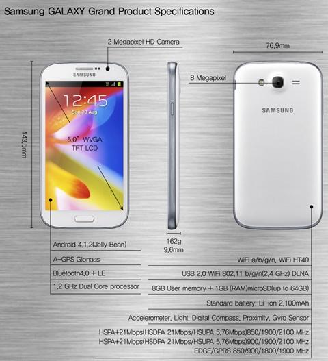 Samsung Galaxy Grand spec sheet