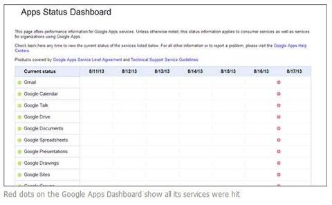 Google Apps offline