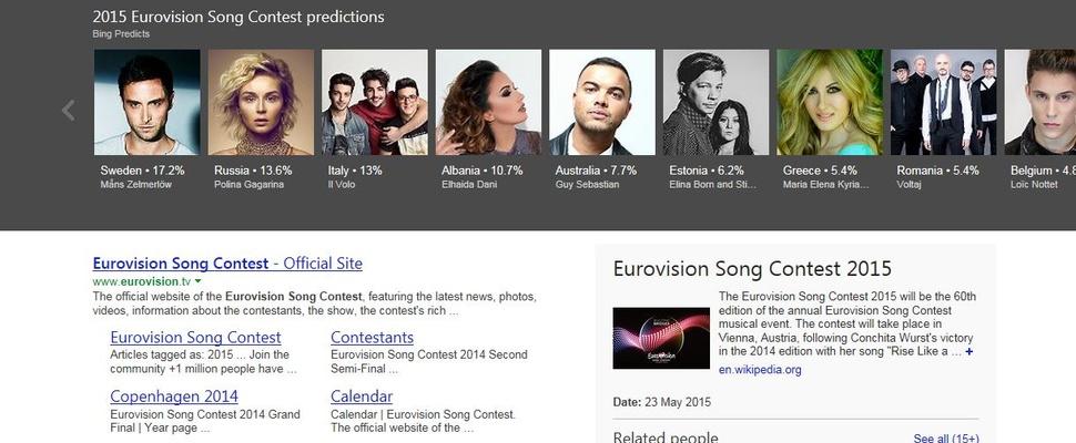 Zoekmachine Bing voorspelt winnaar Eurovisie Songfestival