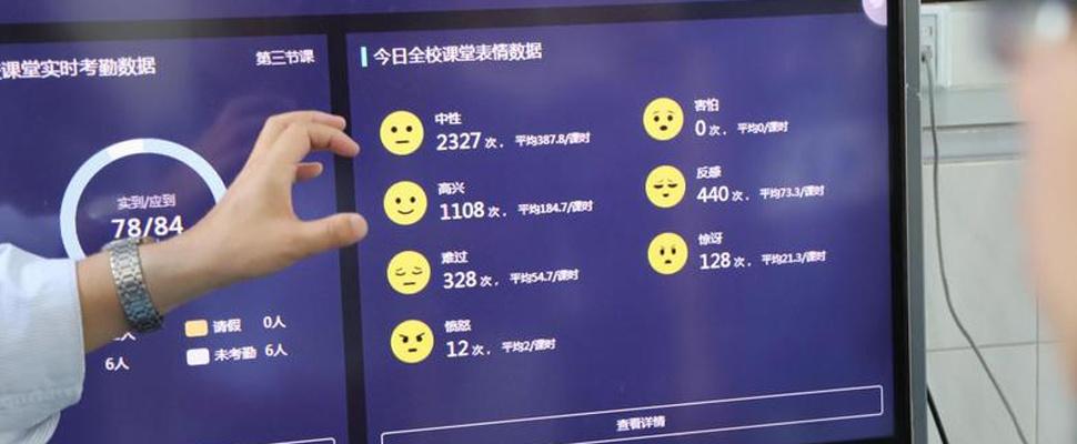 Gezichtsherkenning op Chinese scholen betrapt luie studenten