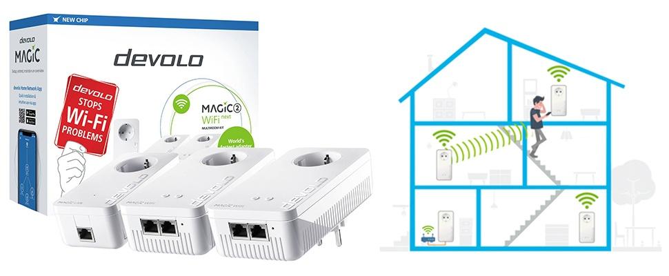 Win een devolo Magic 2 Wifi next Multiroom Kit: Stabiel draadloos internet in iedere kamer